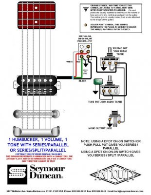Humbucker series/split/parallel wiring | Squier-Talk Forum