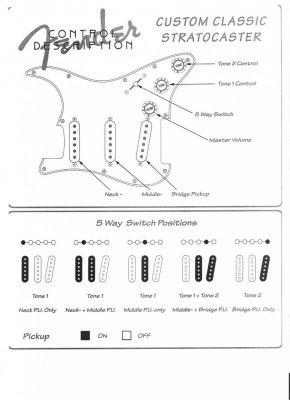 reilander pup s greasebucket mod squier talk forum strat custom classic wiring 2 jpg