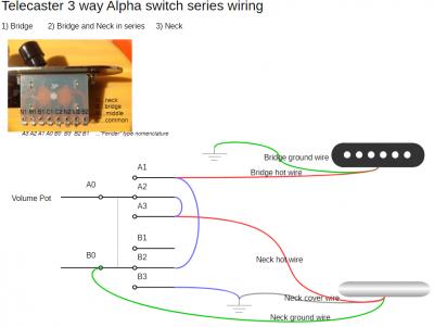 Affinity Tele 3 Way Alpha Import Switch Series Wiring Squier Talk Forum