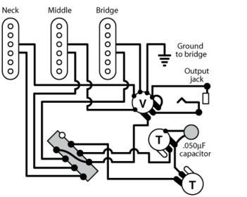 Wiring Diagram Fender Stratocaster also Gfs Neovin Pickups Wiring Diagram besides Wiring Diagram Strat 5 Way Switch together with Fender Elite Wiring Diagram further Wiring Diagram For A Fender Telecaster Custom. on squier strat wiring diagram