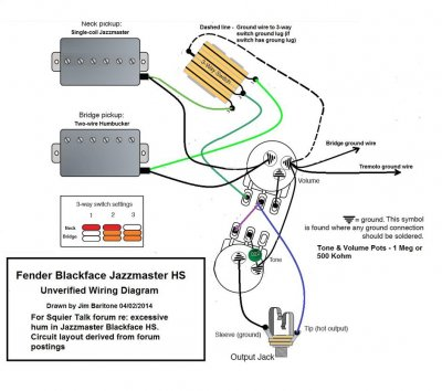 fender jaguar hh wiring diagram seymour duncan squier hh