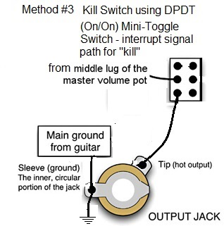 kill switch guitar wiring electrical wiring diagram light and a light switch wiring jag wiring questions (american pro style wiring a spare switch to a b switch guitar wiring schematic kill switch guitar wiring