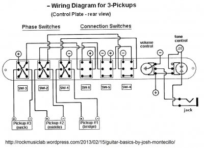 slightly 6 switch strat wiring web article squier talk forum