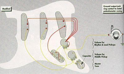 4463 070ea49f3a8be48c7b0c003b96640cd5 classic vibe strat mod share squier talk forum squier standard stratocaster wiring diagram at edmiracle.co