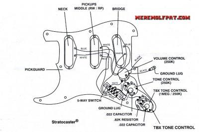 Fender Tbx Tone Control Wiring Diagram Fender Automotive Wiring – Strat Pickup Wiring Diagram