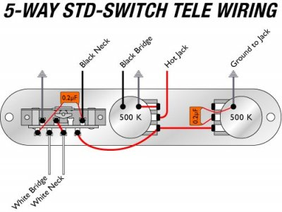 h h pickguard 5 way switch help squier talk forum rh squier talk com squier classic vibe telecaster custom wiring diagram squier affinity tele wiring diagram