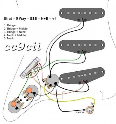 tele wiring diagram 5 way switch wiring diagrams and schematics guitar 101 for replacing a tele style 3 way switch