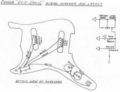classic vibe tele and duo sonic replacements ? squier talk forumduo sonic wiring jpg